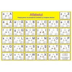 Alfabetul-plansa pentru recunoasterea sunetelor si invatarea literelor
