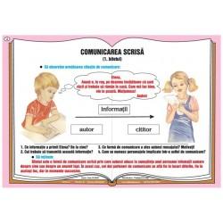 Comunicarea verbala - comunicarea scrisa - biletul