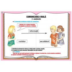 Comunicarea verbala - comunicarea orala nemijlocita