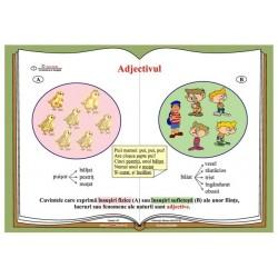 Plansa Adjectivul (definiţie)