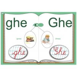 Grupul de litere (ghe)