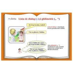 "Linia de dialog (-) si ghilimelele ("" "")"