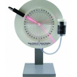 Trusa optica laser, reflexia luminii in lichide
