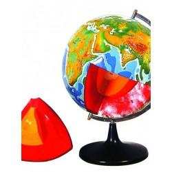 Glob-Structura interna a Pamantului