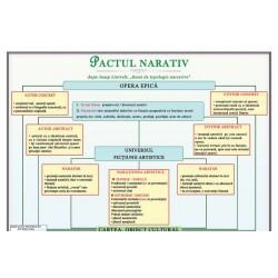 Pactul narativ