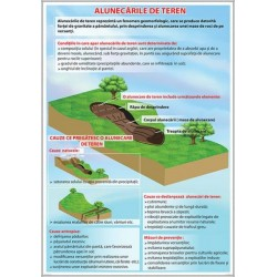 Alunecarile de teren