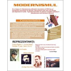 Modernismul