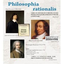 Filosofia rationalis
