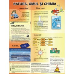 Natura, omul si chimia