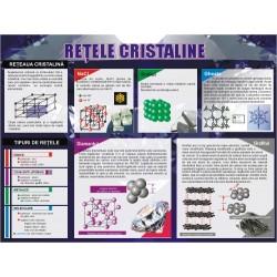 Stucturi cristaline