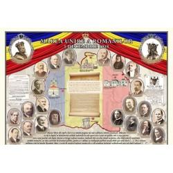 Marea Unire a Romanilor de la 1918