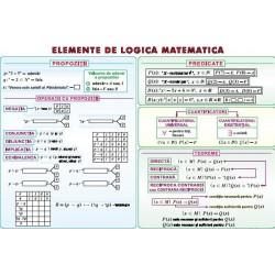 Elemente de logica matematica/ Numere complexe