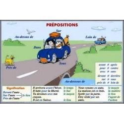 Prepositions. Significations. Contraires./Pronoms personnels. Pl