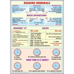Reading Numerals/Rules of reading of vowels 2