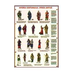 Istoria costumului. Epoca antic / Istoria uneltelor. Epoca antica