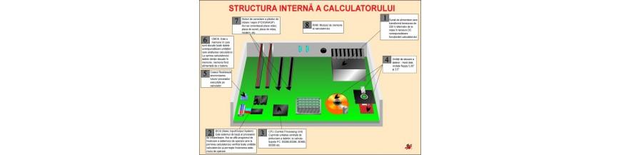 Materiale didactice informatica
